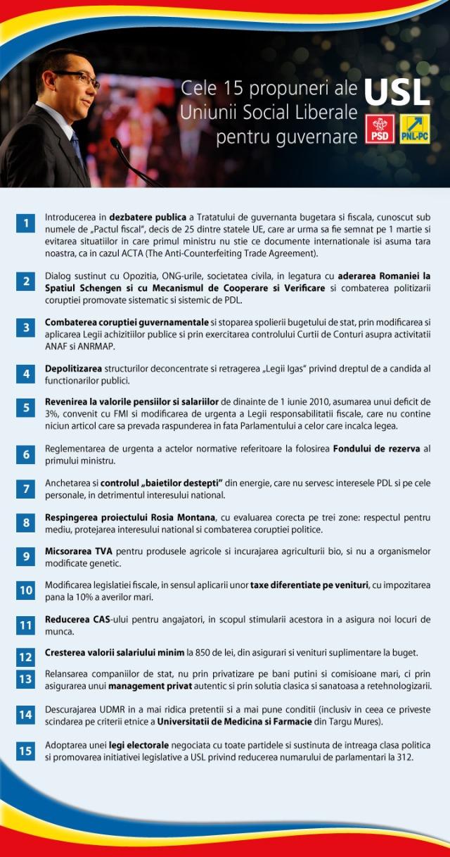 15-propuneri-USL-pt-Ungureanu-Final-2